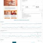 Copernica dashboard email