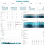 Content - Google Analytics
