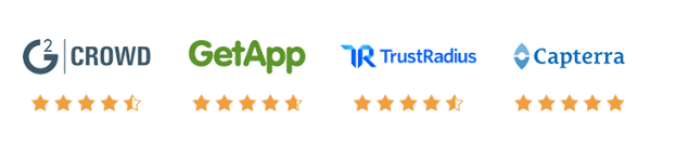 Klipfolio highest rating